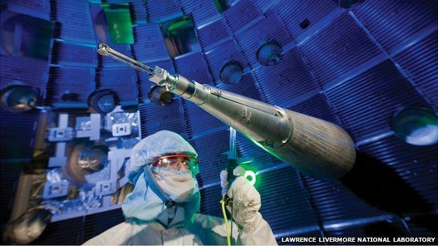LLNL Laser